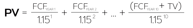 How to Calculate Your Companys Valuation Discounted Cashflow DCF Method Present Value PV